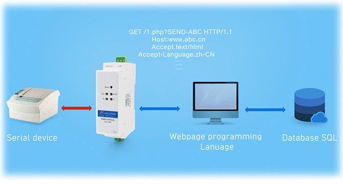 USR-DR302-008