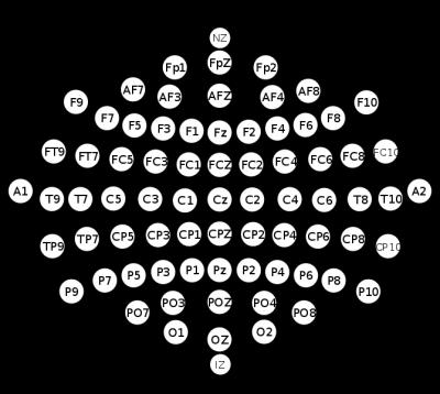 EEG Data Analysis | Kaggle