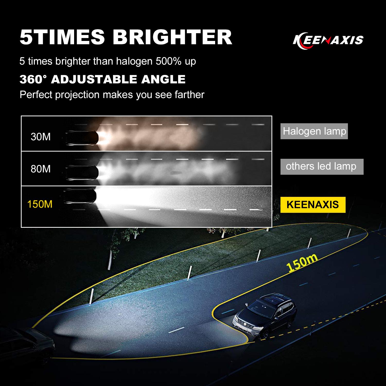 Pair H1 6000K White 60W 12000LM LED Headlight Conversion
