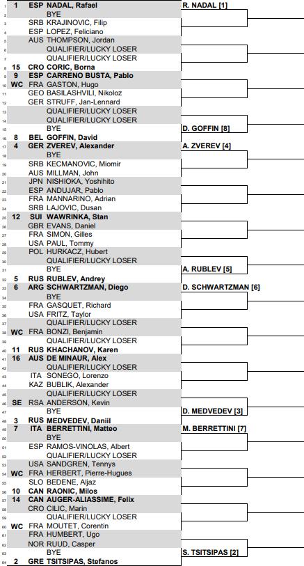 Paris - ATP Pariz žreb: Ima letos Nadal najboljše možnosti za zmago?