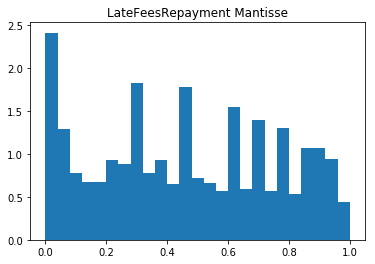 Late-Fees-Repayment-Mantisse