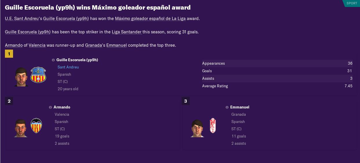 post-season-topscorer2