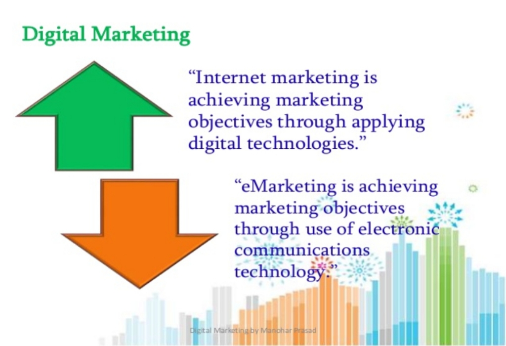 The Close-guarded Strategies of Internet Marketing Definition Discovered
