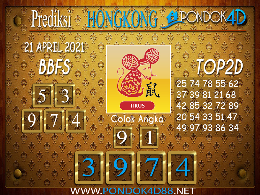 Prediksi Togel HONGKONG PONDOK4D 21 APRIL 2021