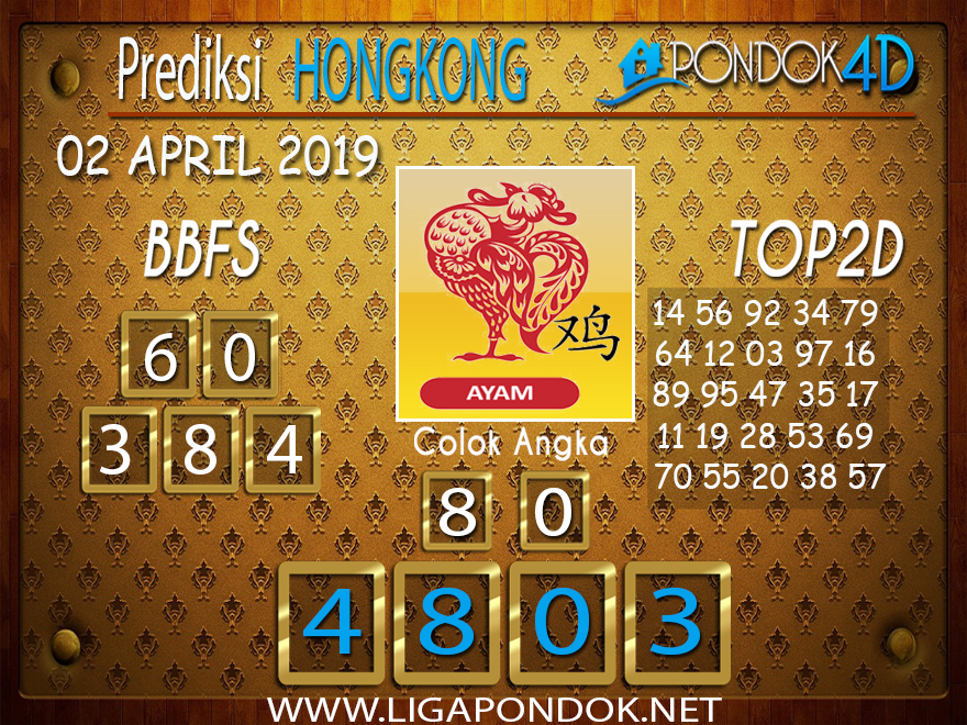 Prediksi Togel HONGKONG PONDOK4D 02 APRIL 2019