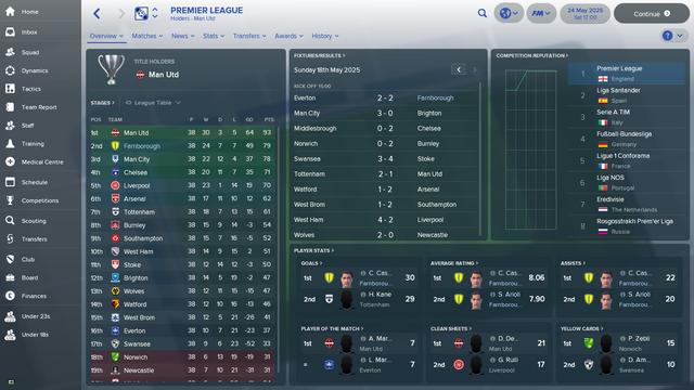 Premier League Overview Profile