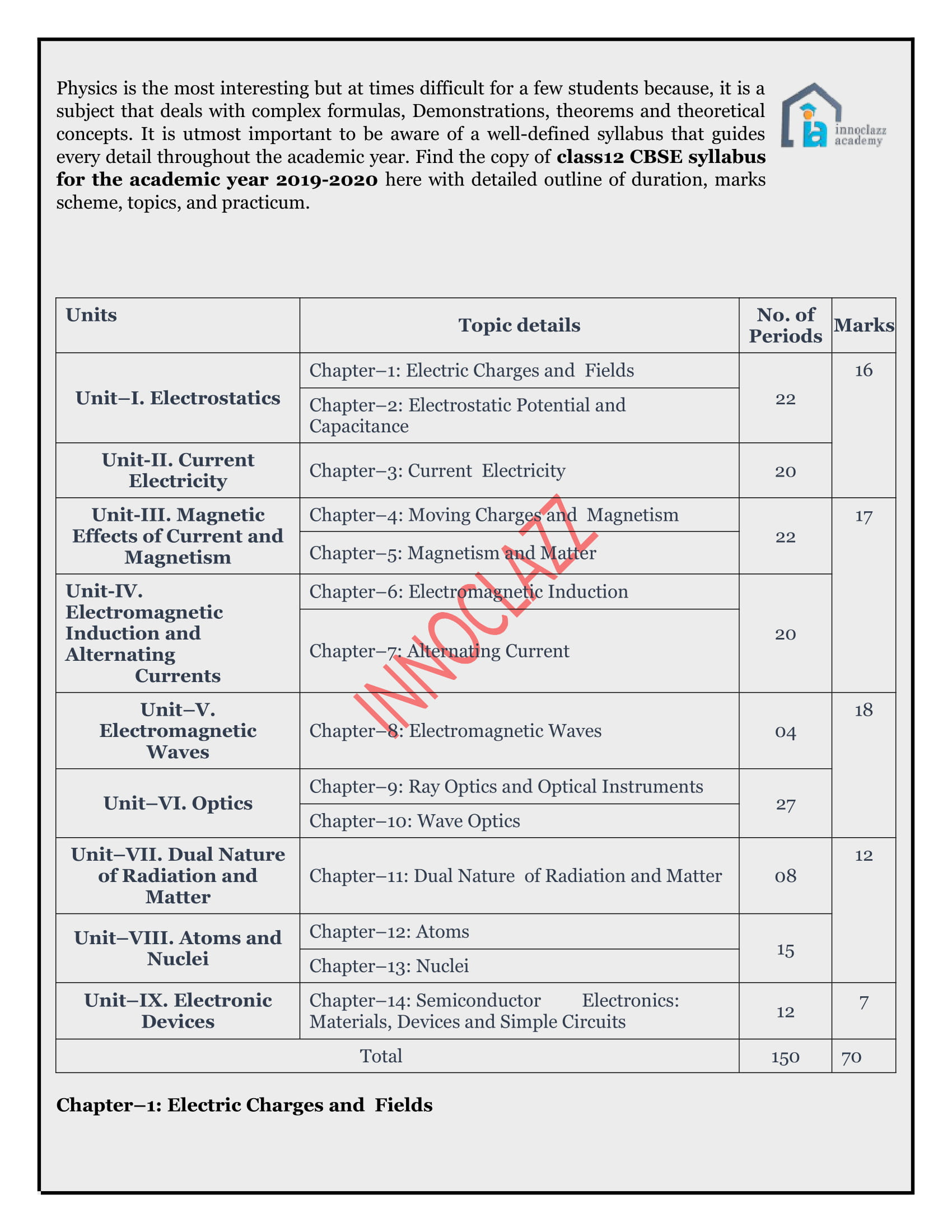 CLASS-12-CBSE-PHYSICS-SYLLABUS-PAGE1