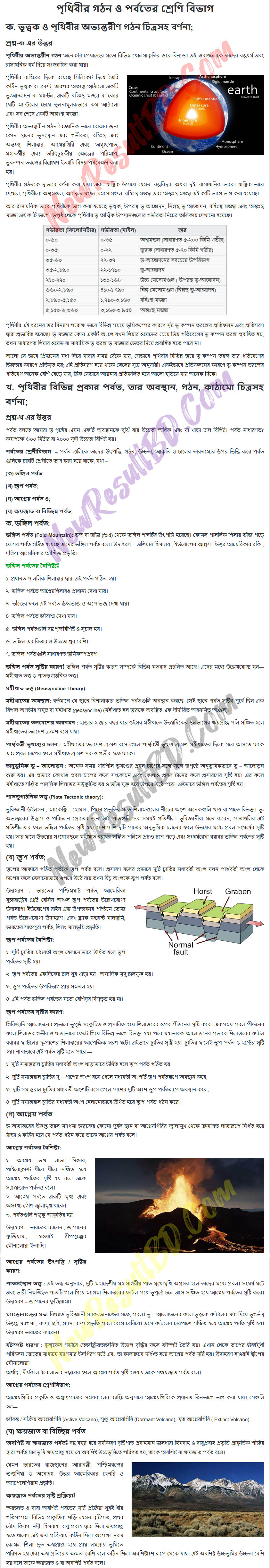HSC Geography 2nd Week Assignment Answer 2021
