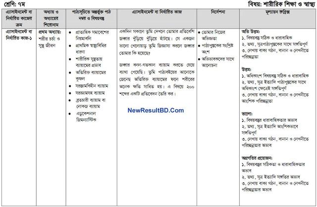 Class 7 Saririk Sikkha O Sastho 10th Week Assignment