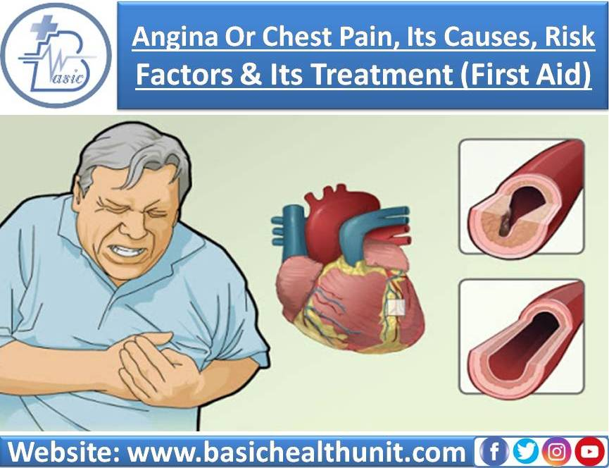 Angina Or Chest Pain, Its Causes, Risk Factors & Its Treatment (First Aid)