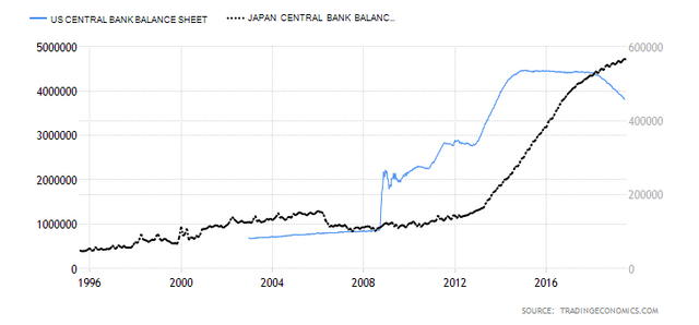 The-BOJ-and-The-Fed