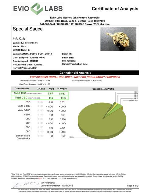 Special-Sauce-COA