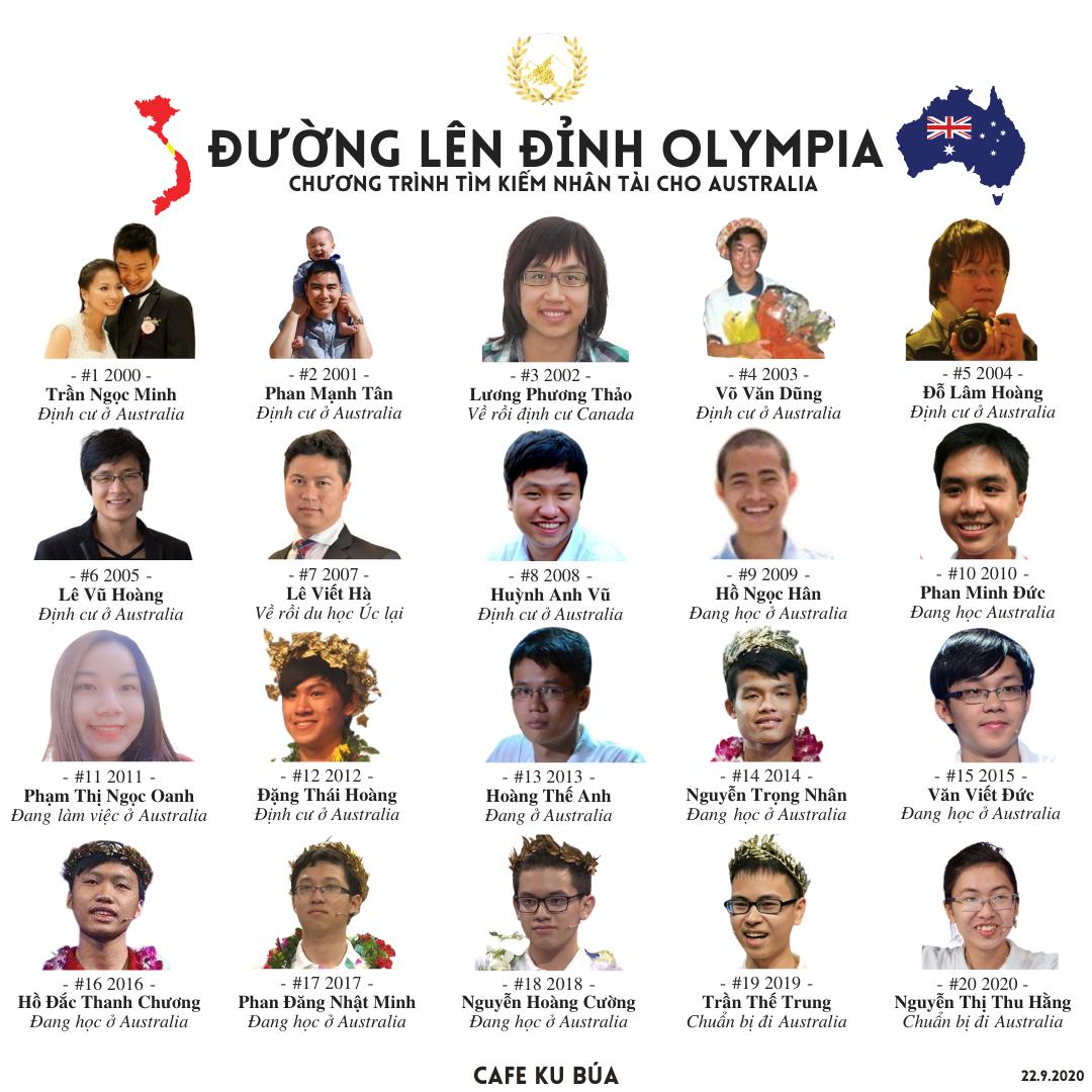 ĐƯỜNG LÊN ĐỈNH OLYMPIA 2020 – ĐẤT KHÔNG LÀNH THÌ CHIM KHÔNG ĐẬU