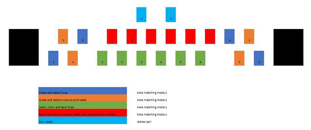 revised-speaker-layout