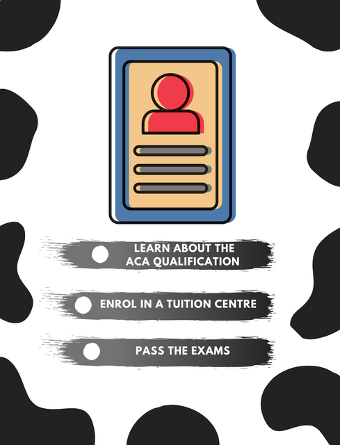 Learn-about-the-ACA-qualification