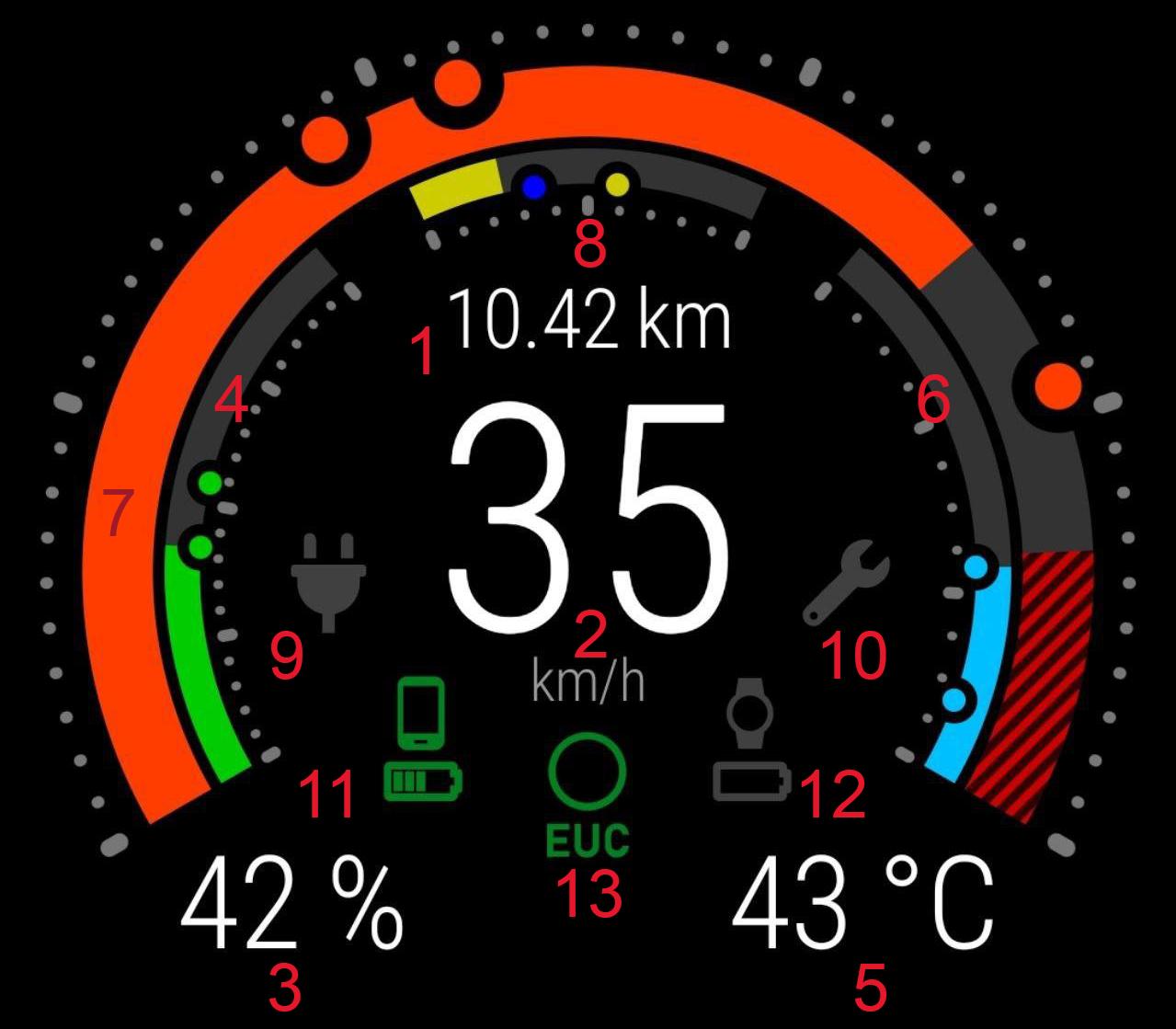 gauge-v2.png
