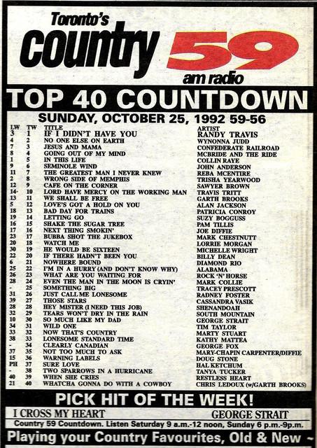 https://i.ibb.co/MMLztqn/CKEY-Country-59-Chart-Oct-25-1992.jpg
