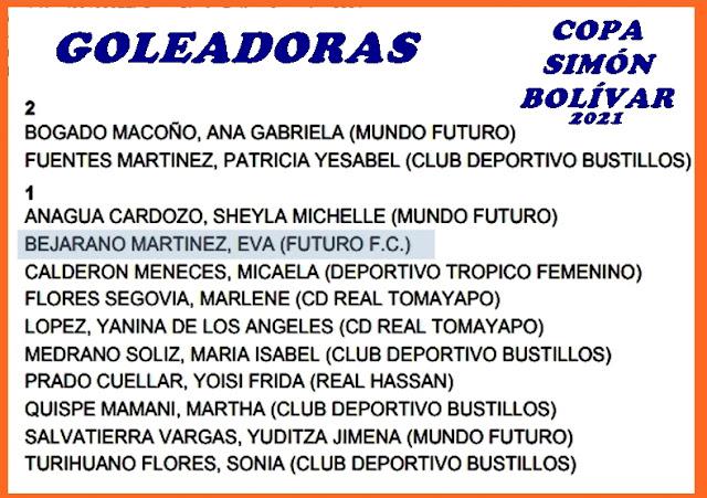 Las-goleadores-futbol-femenino