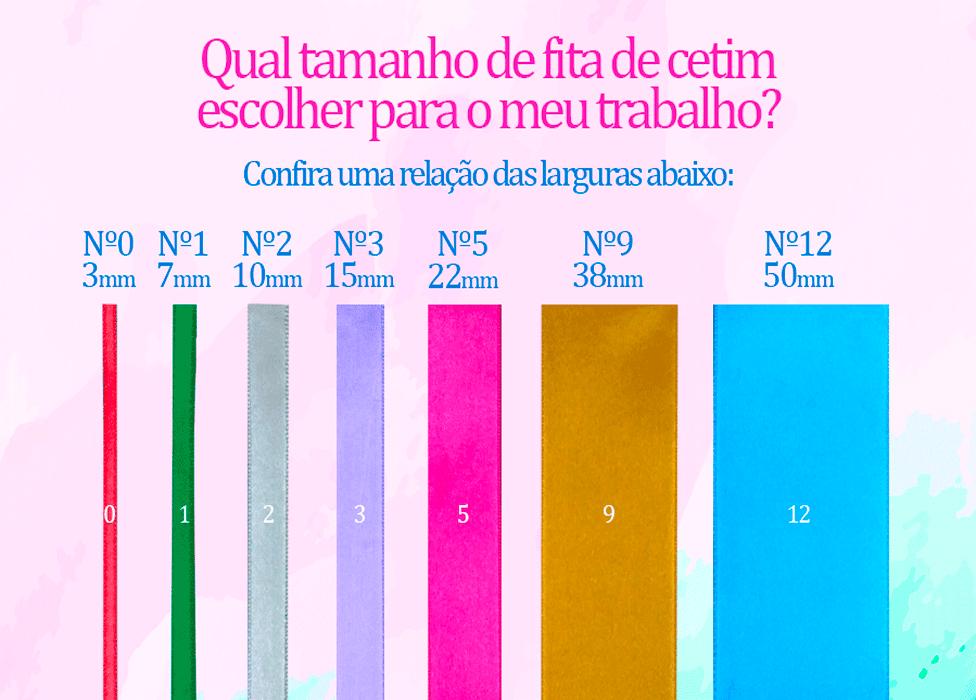 Imagem mostrando proporcionalmente as diferenças de tamanhos entre as fitas de cetim