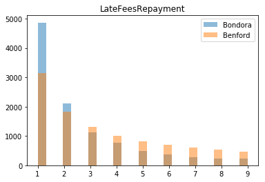 Late-Fees-Repayment