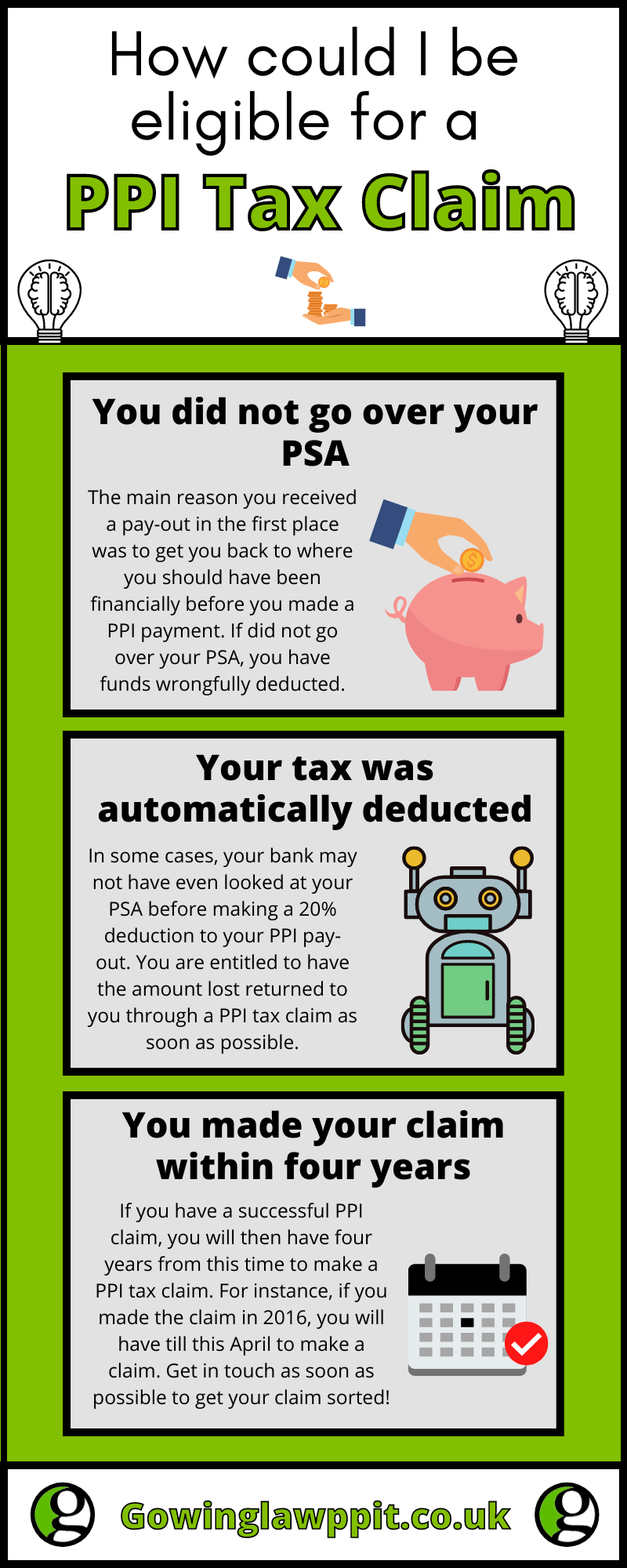 PPI Tax Claim infographic