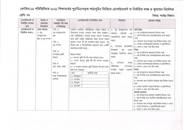 Class 7 Domestic Science Assignment Solution 2021