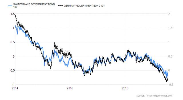 Swiss-and-German-govvys