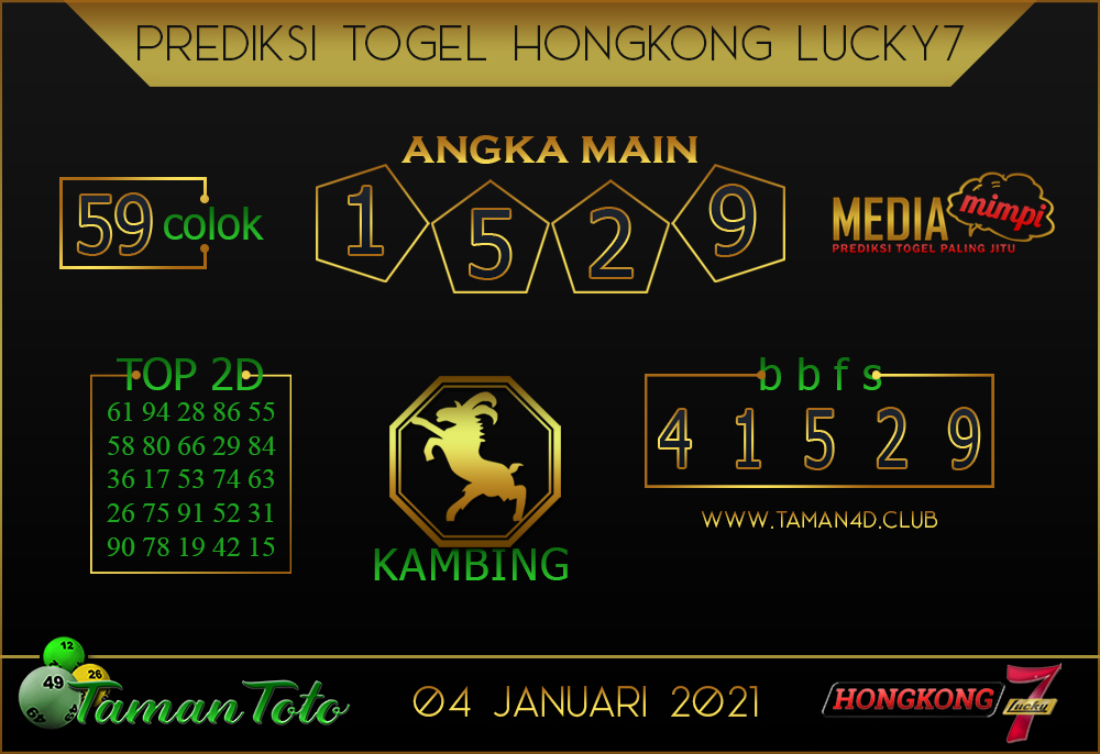 Prediksi Togel HONGKONG LUCKY 7 TAMAN TOTO 04 JANUARI 2021