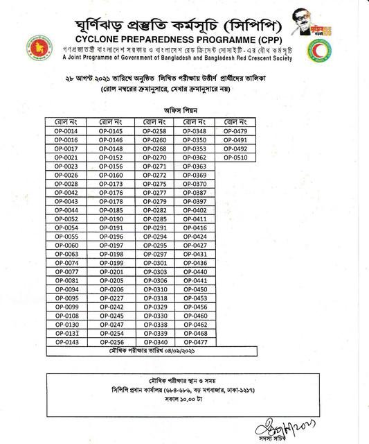 BDJob-Results-Com-CPP-Exam-Result-2021-page-015