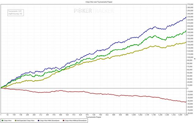 2020-08-31-19-39-40-Poker-Tracker-v4-15-23-Database-SPINAKO