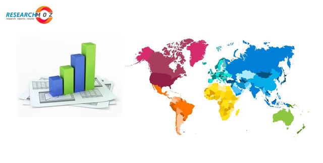 ADAS Supplier Ecosystem market