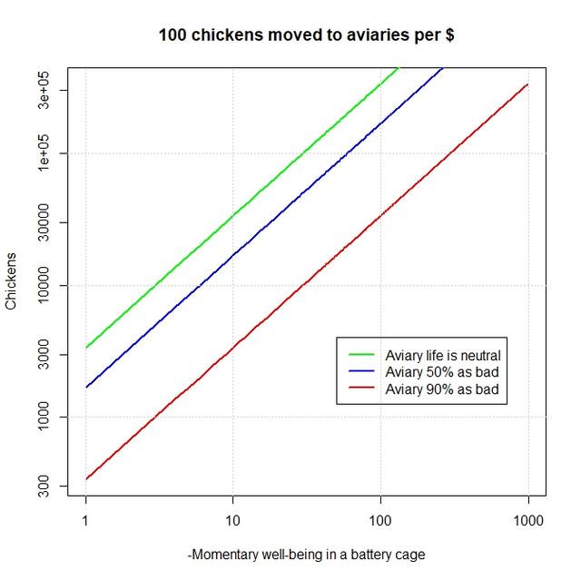 100-chickens-per-1-1000.jpg