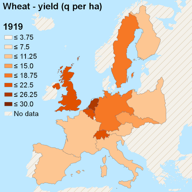 wheat-1919-yield-v3