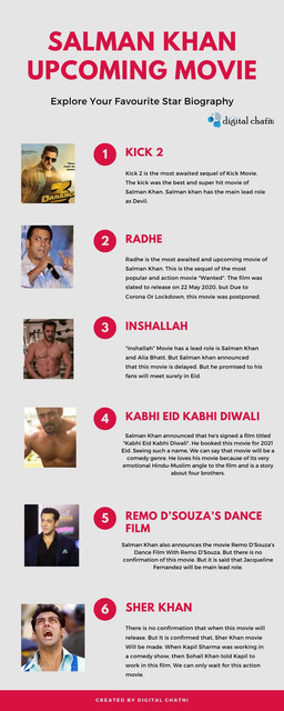 Salman-khan-upcoming-movie-Latest-Movie-Or-Next-Movie.jpg