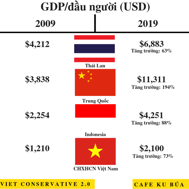 vietnam-gdp-2