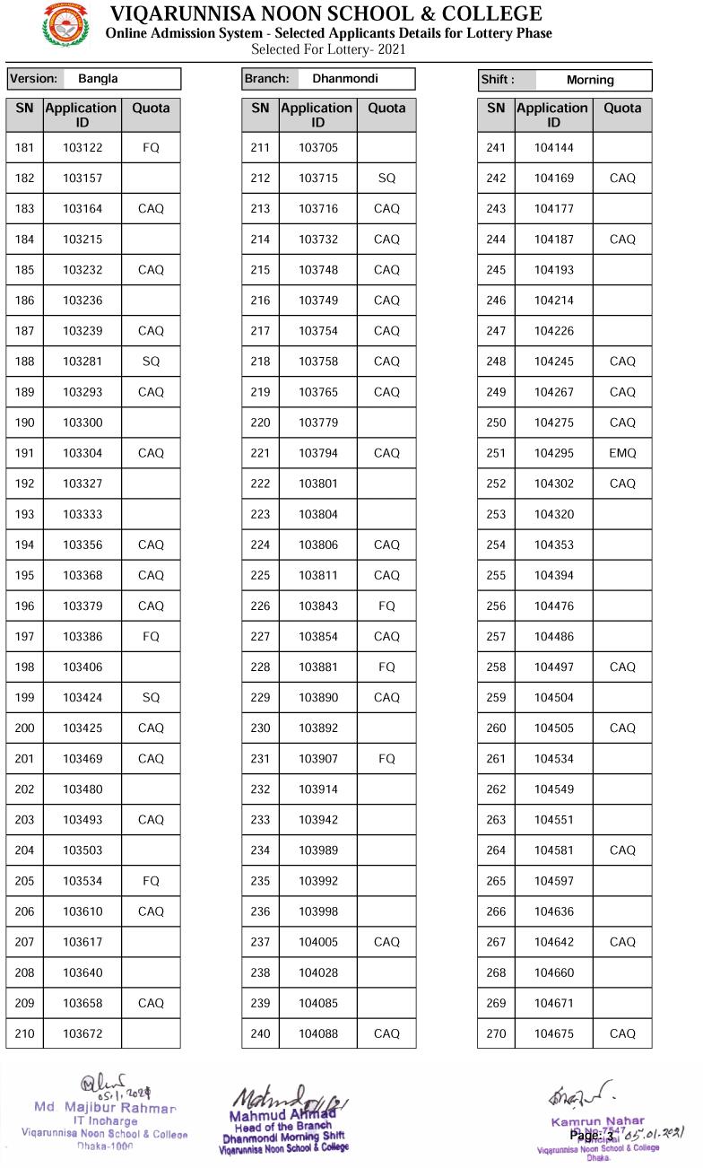 VNSC-Dhanmondi-Branch-lottery-Result-3
