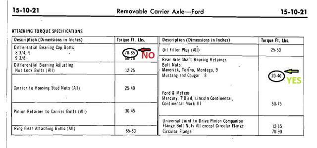 [Image: Ford9-torque-spec.jpg]