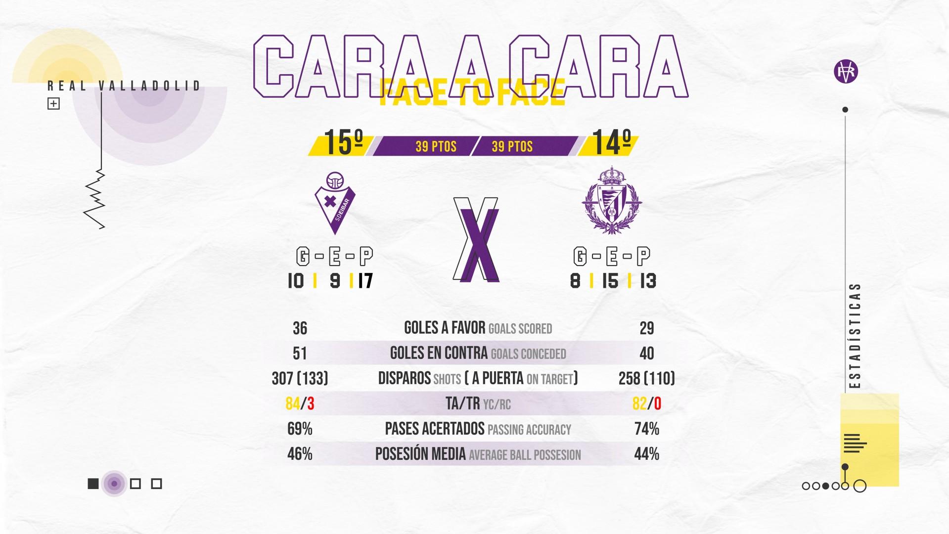 S.D. Eibar - Real Valladolid C.F. Jueves 16 de Junio. 18:30 Face-To-Eibar