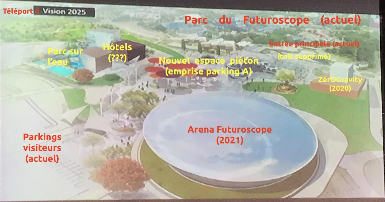 Plans de développement et renouvellement du Futuroscope : Parc et resort - Page 9 IMG-3626-copie