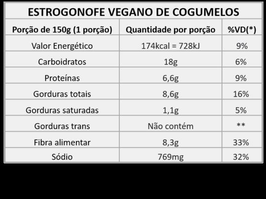 ESTROGONOFE-VEGANO-DE-COGUMELOS