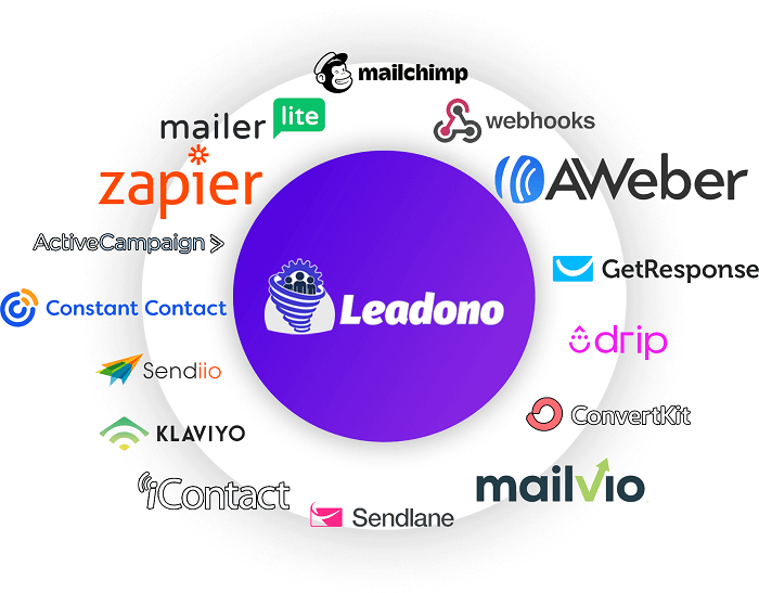 Leadono-feature-2-1