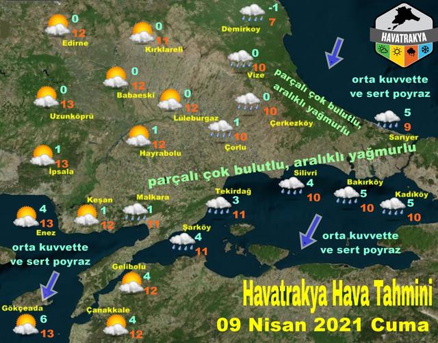 09-nisan-2021