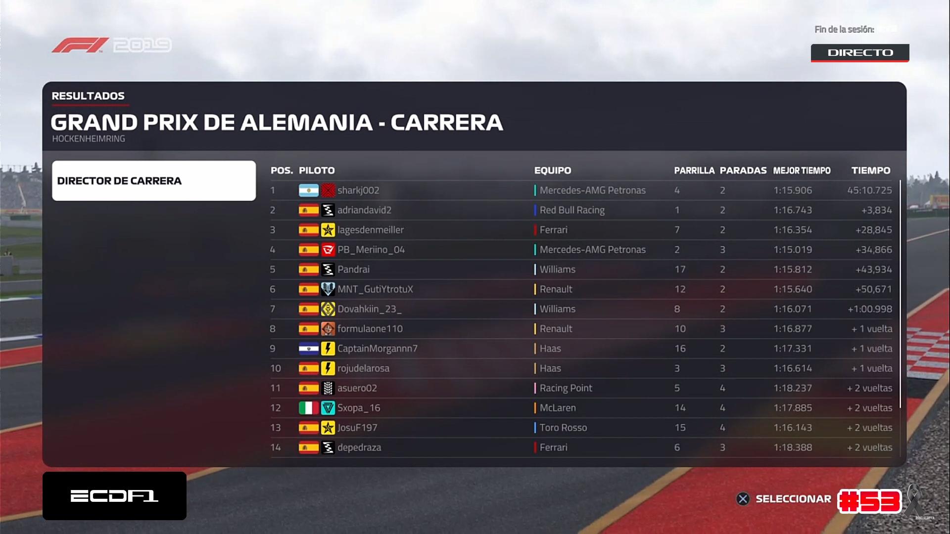 Resultados Gran Premio de Alemania (F1 2019 PS4 T15) Image