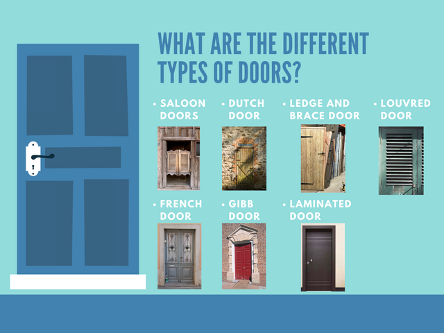 What-are-the-different-types-of-doors