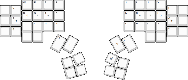 KLE diagram on Dactyl Manuform of Colemak-DHm-E
