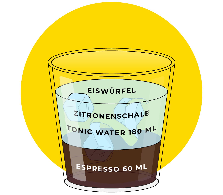 Rezept für Espresso Tonic