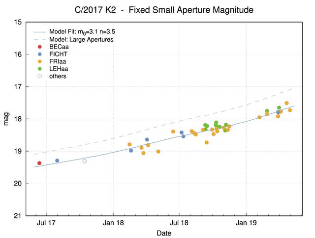 Abb. 2: 2017-K2-small