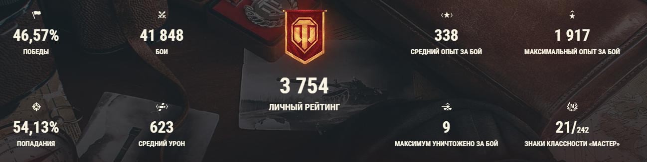 [RU] 41К БОЁВ