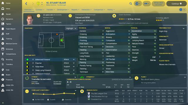 Stuart Blair Overview Profile
