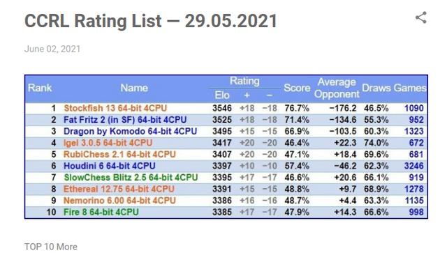 Rating JCER 01-06-2021 Cattura